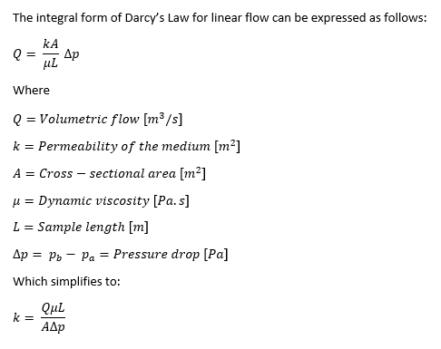 Darcy Value Image